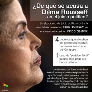 infografia-dequeacusajuiciopoliticodilmarousseff-950x950.jpg_180432731